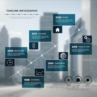 Gedetailleerde zakelijke infographic met foto