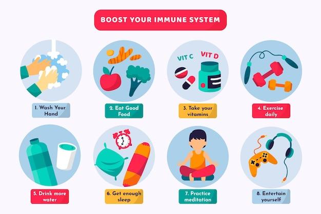 Geef uw immuunsysteem een boost infographic