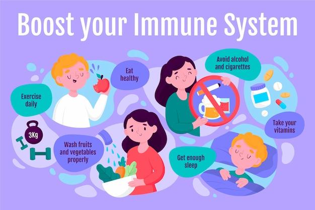 Geef uw immuunsysteem een boost - infographic