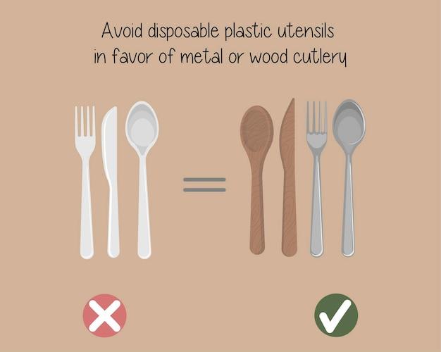 Geen afval dat het milieu beschermt door natuurlijke organische duurzame materialen te kiezen. zeg geen plastic