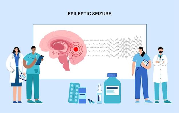 Gegeneraliseerde of partiële aanval. epilepsie en abnormale hersenactiviteit. pijn of migraine in menselijk hoofd