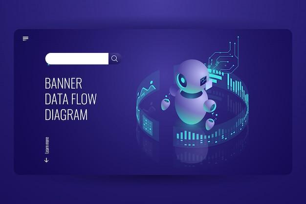 Gegevensstroomdiagram, zakelijke helper en ondersteuning, automatische gegevensverwerking, kunstmatige intelligentie