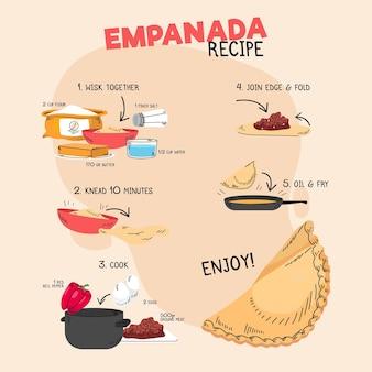 Geïllustreerd empanada-recept met ingrediënten