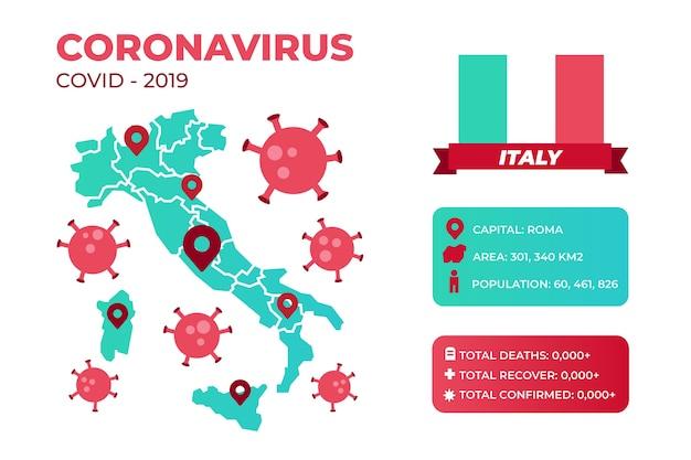 Geïllustreerde coronavirus infographic over italië