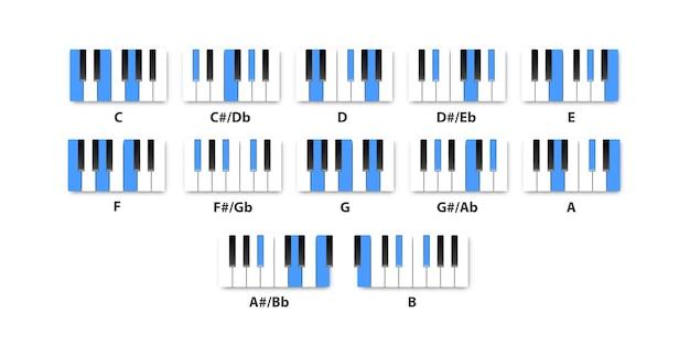 Geïsoleerde piano majeurakkoorden voor muzikale opvoeding
