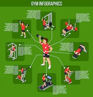 Gekleurde gym infographics