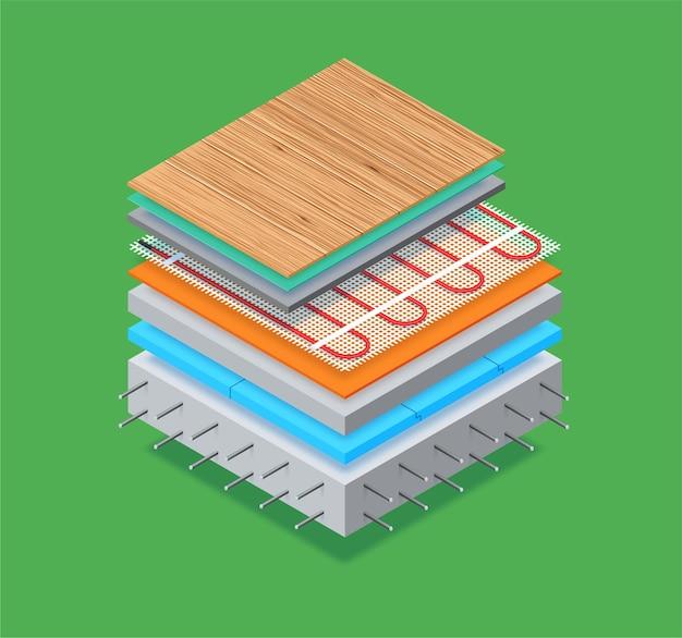 Gelaagde isometrisch van vloerverwarmingssysteem onder laminaat