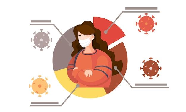 Gemaskerde vrouw op witte posterachtergrond met tekst en afbeeldingen van virussen