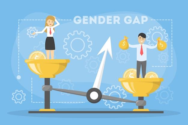 Genderkloof concept. idee van ander salaris