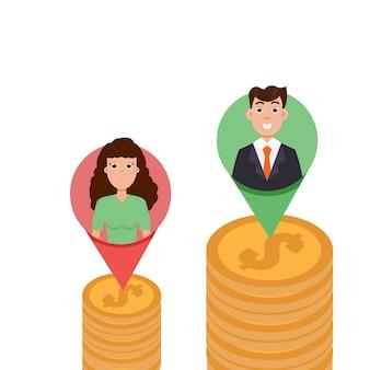 Genderkloof, zakelijk verschil en discriminatie, man versus vrouw, concept van ongelijkheid.