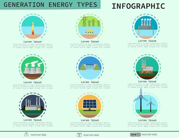 Generatie energiesoorten infographic.vector illustratie