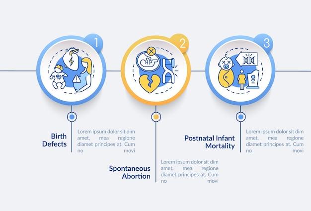 Genetische defecten resultaten infographic sjabloon