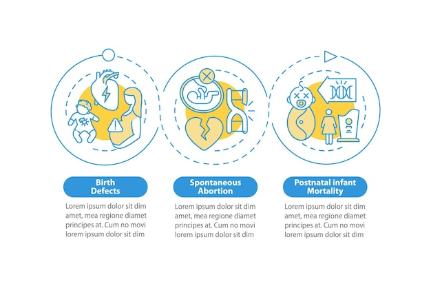 Genetische defecten vector infographic sjabloon. gezondheidszorg kwesties presentatie ontwerpelementen. datavisualisatie met 3 stappen. proces tijdlijn grafiek. workflowlay-out met lineaire pictogrammen