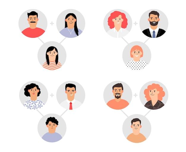 Genetische modellering van familie. genetica, gelijkenis van ouders en kinderen.