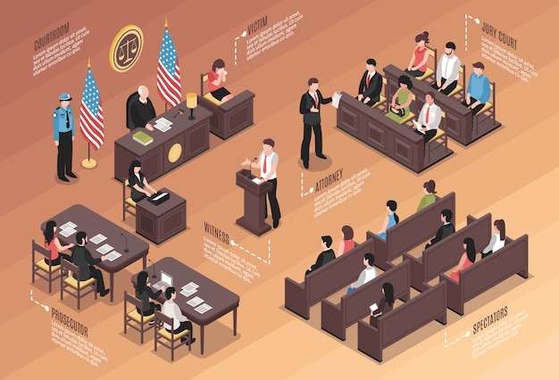 Gerechtelijke isometrische infographics