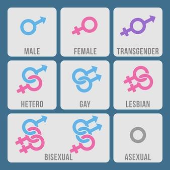 Geslacht en seksuele geaardheid gekleurde pictogrammen instellen