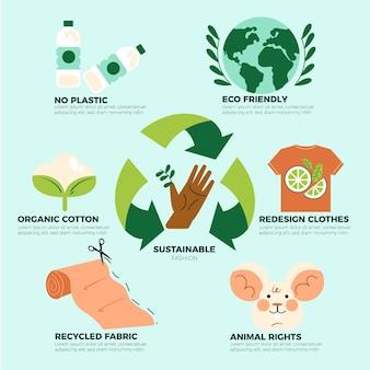 Getekende duurzame mode-infographic