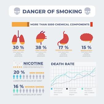 Gevaar voor roken infographic sjabloon