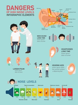 Gevaren van hoge geluidsniveaus infographic