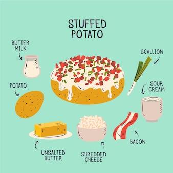 Gevulde aardappel gerecht recept hand getrokken