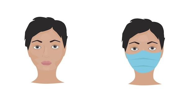 Gezicht met masker en zonder masker