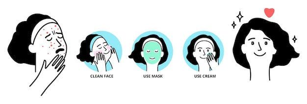 Gezichtsverzorging. huidproblemen, acne en ontstekingen. het schoonmaken van infographics vectorbanner