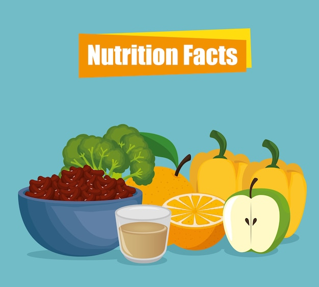 Gezond eten met voedingsfeiten