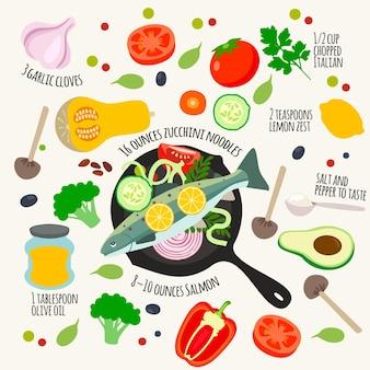 Gezond geïllustreerd recept van gebakken zalm