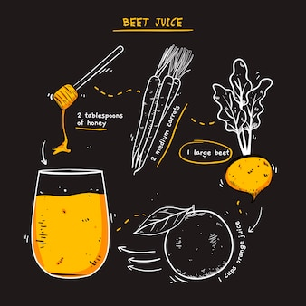 Gezond recept bietensap