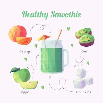Gezond smoothie recept