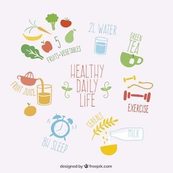 Gezonde dagelijkse leven
