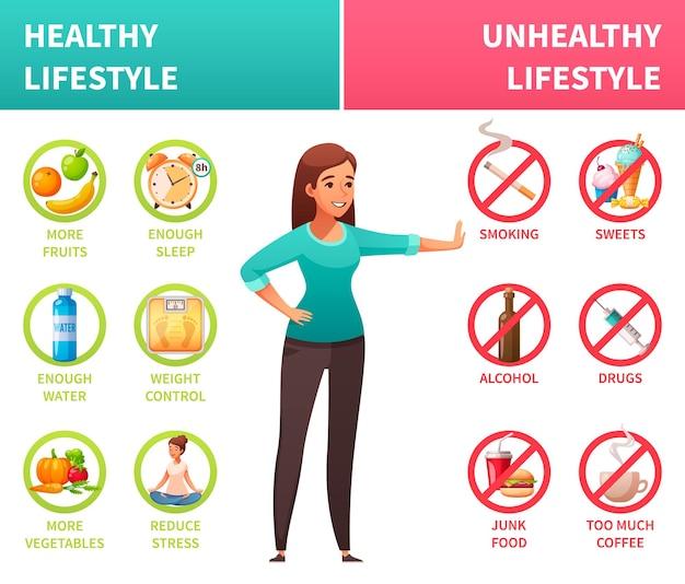 Gezonde ongezonde levensstijl infographic cartoon poster met fruit, groentedieet versus roken van drugs, cafeïneconsumptie