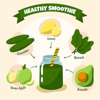 Gezonde smoothie recept concept