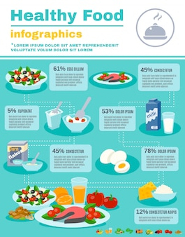 Gezonde voeding infographics