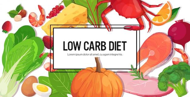Gezonde voeding keto dieet concept selectie van goede vetbronnen koolhydraatarme producten samenstelling sjabloon horizontaal