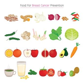 Gezonde voeding voor de preventie van borstkanker