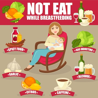 Gezonde voeding voor moeders die borstvoeding geven.