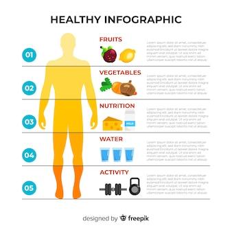 Gezondheid infographic sjabloon vlakke stijl