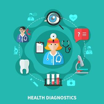 Gezondheidsdiagnostiek plat rond