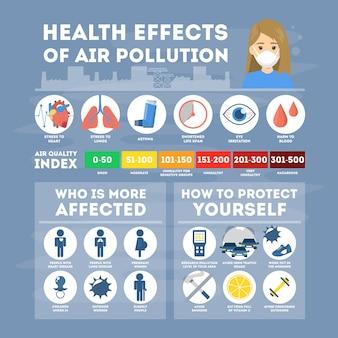 Gezondheidseffecten van luchtverontreiniging infographic. giftige effecten