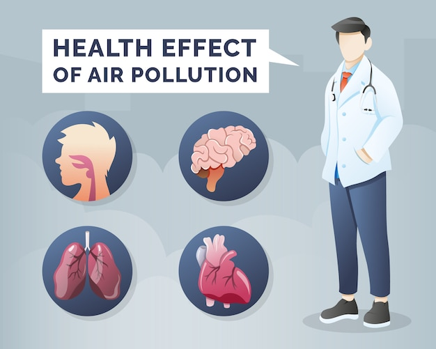 Gezondheidseffecten van luchtvervuiling