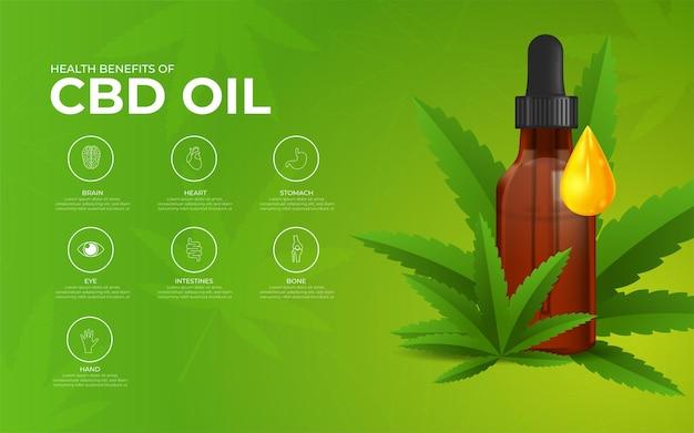 Gezondheidsvoordelen cbd-olie, medische toepassingen voor cbd-olie