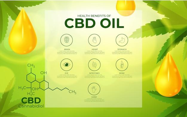 Gezondheidsvoordelen cbd-olie