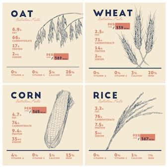 Gezondheidsvoordelen van granen, rijst, tarwe, haver en maïs.