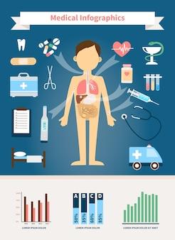 Gezondheidszorg en medische infographics. menselijke figuur met inwendige organen en medische hulpmiddelen