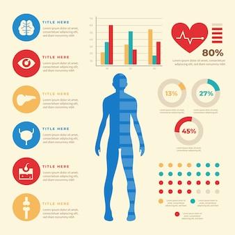 Gezondheidszorg medische infographic