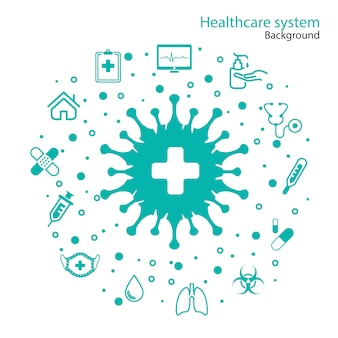 Gezondheidszorg systeem