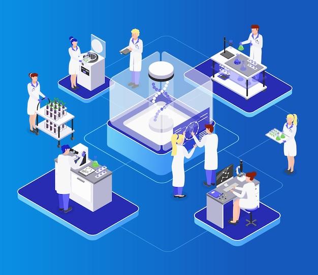 Ggo bio-engineering isometrische samenstelling met biochemische laboratoriumorganismen dna-manipulatie die hun voedingswaarde-illustratie verbetert