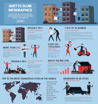 Ghetto slum flat infographics