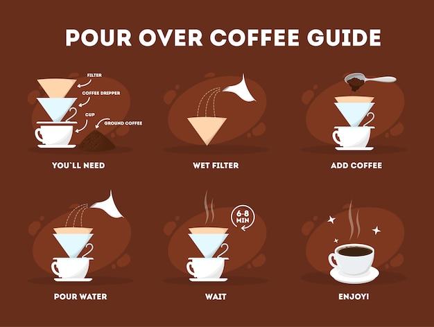 Giet over het koffieproces. instructies voor het maken van koffie.